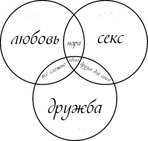 СЕКС ФОТО  Смотреть лучшие и новые фото секса бесплатно