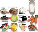 Топ-5 самых калорийных продуктов: их следует заменять
