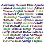 Значение имени Алексей, совместимость имен, совместимость знаков зодиака